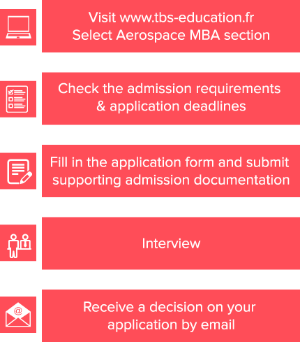A personalized approach to admissions